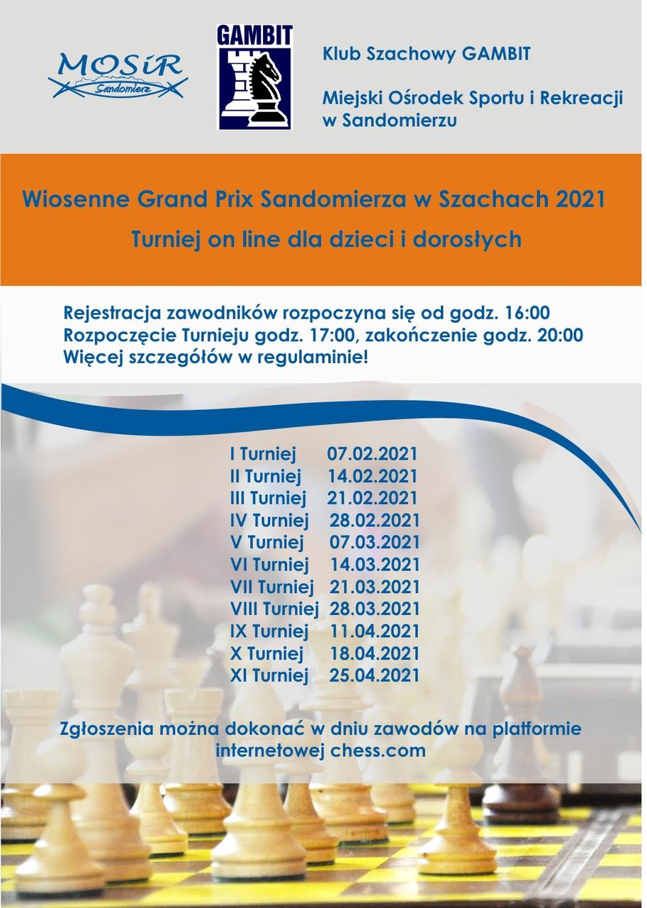 Wiosenne Grand Prix w szachach